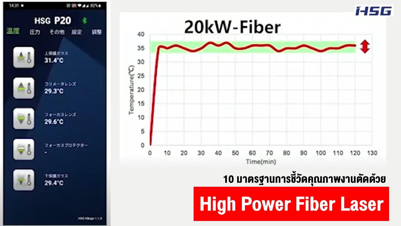 เครื่องตัดเลเซอร์_Fiber_Laser_HSG_High_Power