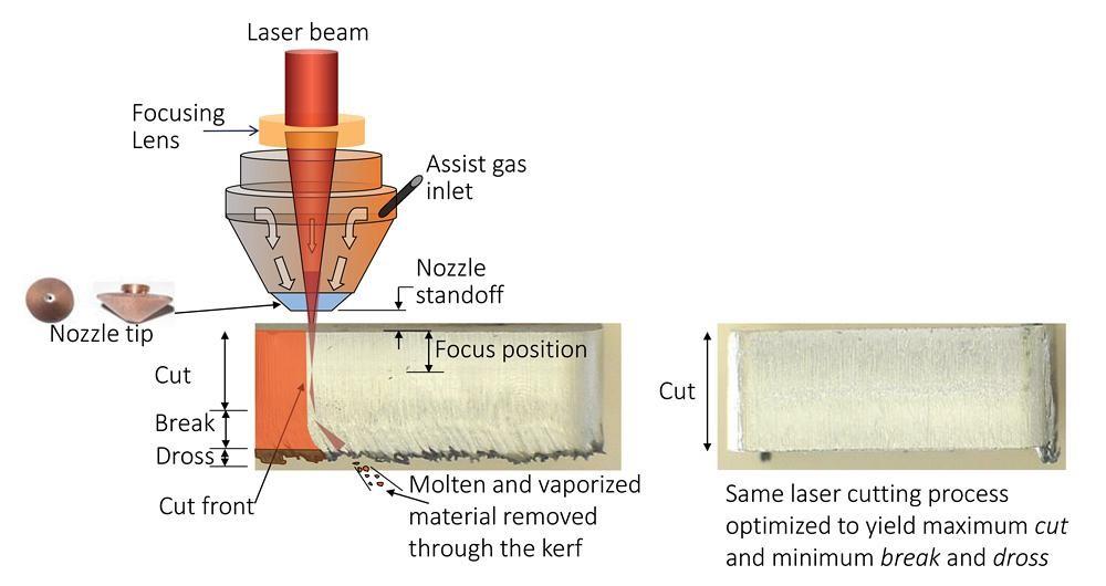 เครื่องตัดเลเซอร์_Fiber_Laser_HSG_High_Power_6